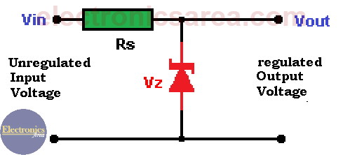 application of zener diode in regulator circuit