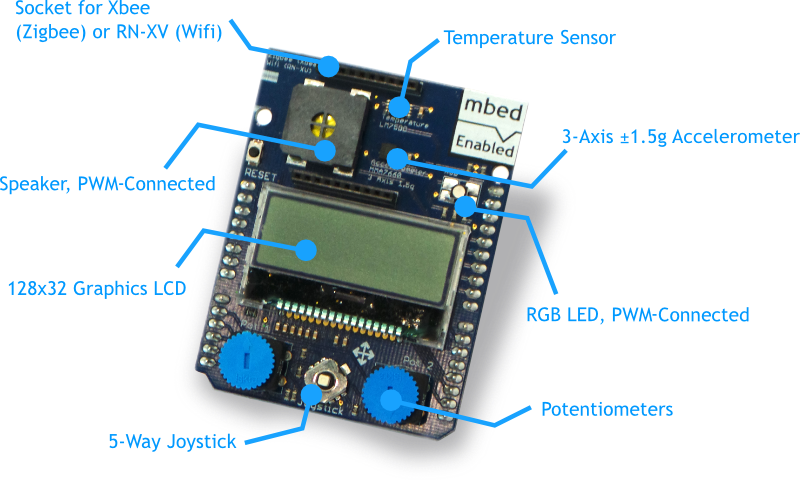mbed application board pwm led schematic