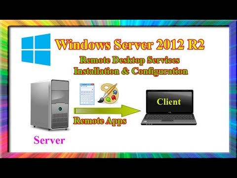 remote desktop services 2012 publish application